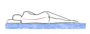 横向き寝不適格な姿勢