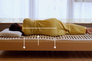 ナチュールフレックスと理想の寝姿勢